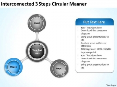 Interconnected 3 Steps Circular Manner Business Plan Creation PowerPoint Slides