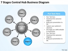 International Marketing Concepts 7 Stages Central Hub Business Diagram PowerPoint