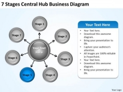 International Marketing Concepts 7 Stages Central Hub Business Diagram Ppt 6 PowerPoint