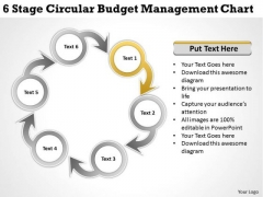 International Marketing Concepts Stage Circular Budget Management Chart It Business Strategy