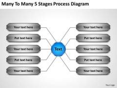 International Marketing Concepts To 5 Stages Process Diagram Total