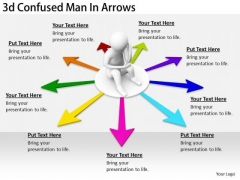 Internet Business Strategy 3d Confused Man Arrows Character