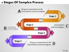 Internet Business Strategy 4 Stages Of Complex Process Strategic Planning Template Ppt Slide