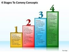 Internet Business Strategy 4 Stages To Convey Concepts Strategic Planning Template Ppt Slide