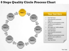 Internet Business Strategy 8 Steps Quality Circle Process Chart Model