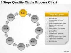 Internet Business Strategy 8 Steps Quality Circle Process Chart Model
