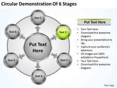 Internet Business Strategy Circular Demonstration Of 6 Stages Growth