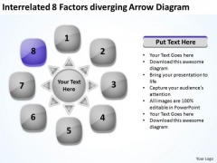 Interrelated 8 Factors Diverging Arrow Diagram Ppt 9 Circular Flow Network PowerPoint Slides