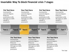 Invariable Way To Block Financial Crisis 7 Stages Making Flowchart PowerPoint Templates