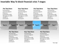 Invariable Way To Block Financial Crisis 7 Stages New Product Flow Chart PowerPoint Templates