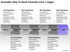 Invariable Way To Block Financial Crisis 7 Stages Ppt Flowchart PowerPoint Free Slides