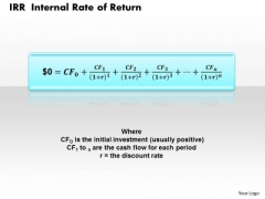 Irr Internal Rate Of Return Business PowerPoint Presentation