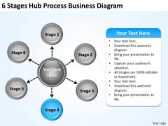It Business Strategy 6 Stages Hub Process Diagram