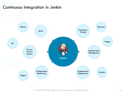 Jenkins Overview Presentation Continuous Integration In Jenkin Ppt Icon Picture PDF