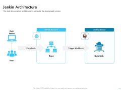 Jenkins Overview Presentation Jenkin Architecture Ppt Gallery Display PDF