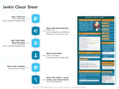 Jenkins Overview Presentation Jenkin Cheat Sheet Ppt Slides Icon PDF