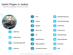 Jenkins Overview Presentation Useful Plugins In Jenkins Ppt Visual Aids Icon PDF