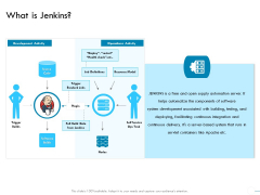 Jenkins Overview Presentation What Is Jenkins Ppt Inspiration Template PDF