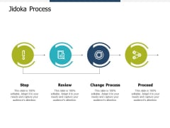 Jidoka Process Ppt PowerPoint Presentation Infographic Template Icons