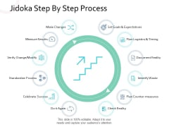 Jidoka Step By Step Process Make Changes Ppt PowerPoint Presentation Professional Graphics Download