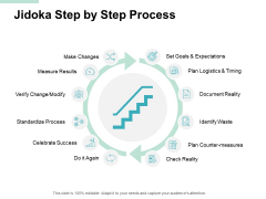 Jidoka Step By Step Process Ppt PowerPoint Presentation Gallery Samples
