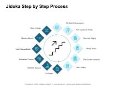 Jidoka Step By Step Process Ppt PowerPoint Presentation Gallery Smartart