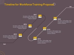 Job Driven Training Timeline For Workforce Training Proposal Ppt Styles Graphic Tips PDF