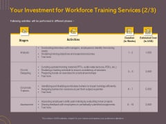 Job Driven Training Your Investment For Workforce Training Services Assessment Ppt Inspiration Graphics Design PDF