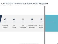 Job Estimate Our Action Timeline For Job Quote Proposal Ppt Professional Vector PDF