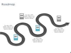 Job Estimate Roadmap Ppt Summary Outline PDF