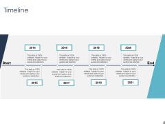 Job Estimate Timeline Ppt Inspiration Brochure PDF