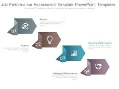 Job Performance Assessment Template Powerpoint Templates