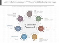 Job Satisfaction Assessment Ppt Powerpoint Slide Background Image