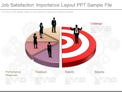 Job Satisfaction Importance Layout Ppt Sample File