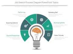 Job Search Process Diagram Powerpoint Topics
