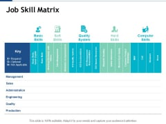 Job Skill Matrix Ppt PowerPoint Presentation Portfolio Infographics