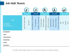 Job Skill Matrix Ppt PowerPoint Presentation Professional Structure