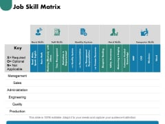 Job Skill Matrix Ppt PowerPoint Presentation Summary Graphics Design