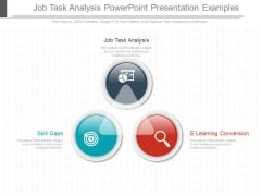 Job Task Analysis Powerpoint Presentation Examples