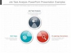 Job Task Analysis Powerpoint Presentation Examples