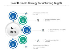 Joint Business Strategy For Achieving Targets Ppt PowerPoint Presentation File Visual Aids PDF