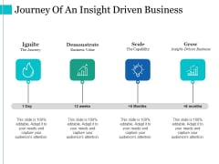 Journey Of An Insight Driven Business Ppt PowerPoint Presentation File Model