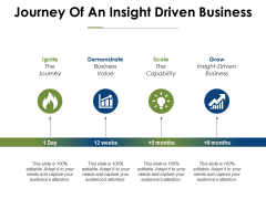 Journey Of An Insight Driven Business Ppt PowerPoint Presentation Ideas Design Templates