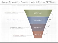 Journey To Marketing Operations Maturity Diagram Ppt Design