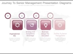 Journey To Senior Management Presentation Diagrams