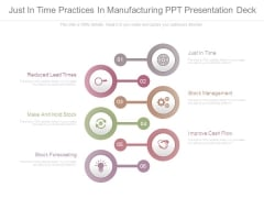 Just In Time Practices In Manufacturing Ppt Presentation Deck