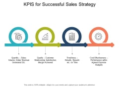 KPIS For Successful Sales Strategy Ppt PowerPoint Presentation File Sample