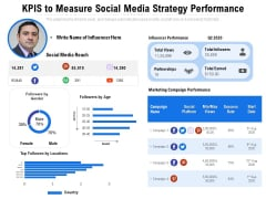 KPIS To Measure Social Media Strategy Performance Ppt PowerPoint Presentation Slides Templates PDF