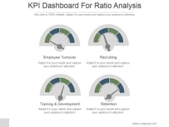 KPI Dashboard For Ratio Analysis Ppt PowerPoint Presentation Show