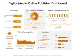 KPI Dashboards Per Industry Digital Media Online Publisher Dashboard Ppt PowerPoint Presentation Summary Good PDF